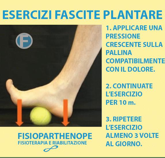 01-ESERCIZI-FASCITE-PLANTARE La Spina Calcaneare cure e rimedi