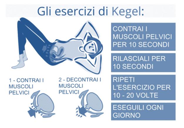 ESERCIZI-DI-KEGEL Riabilitazione Pavimento Pelvico